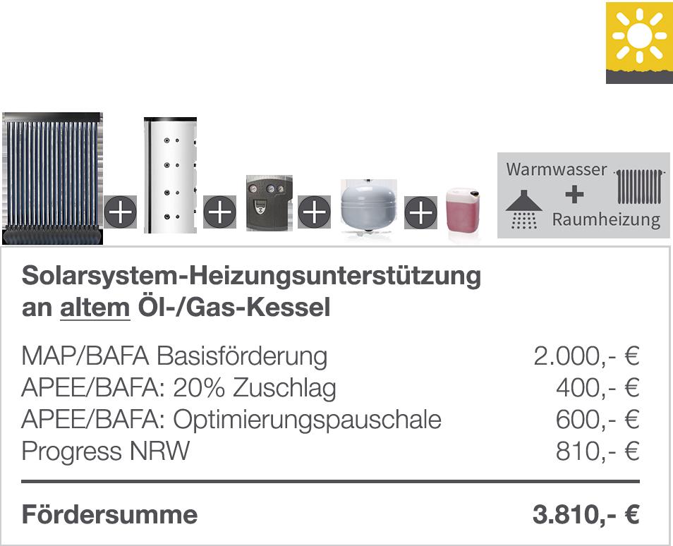 Solarsystem Heizungsunterstützung